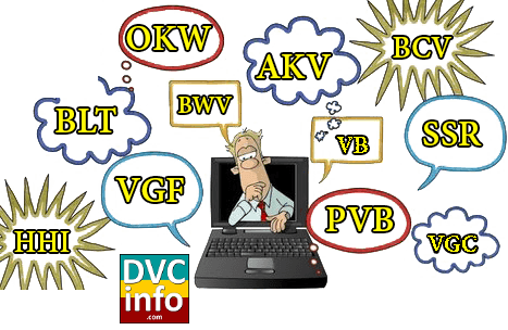 Commonly used Abbreviations and Acronyms   DVCinfo Community
