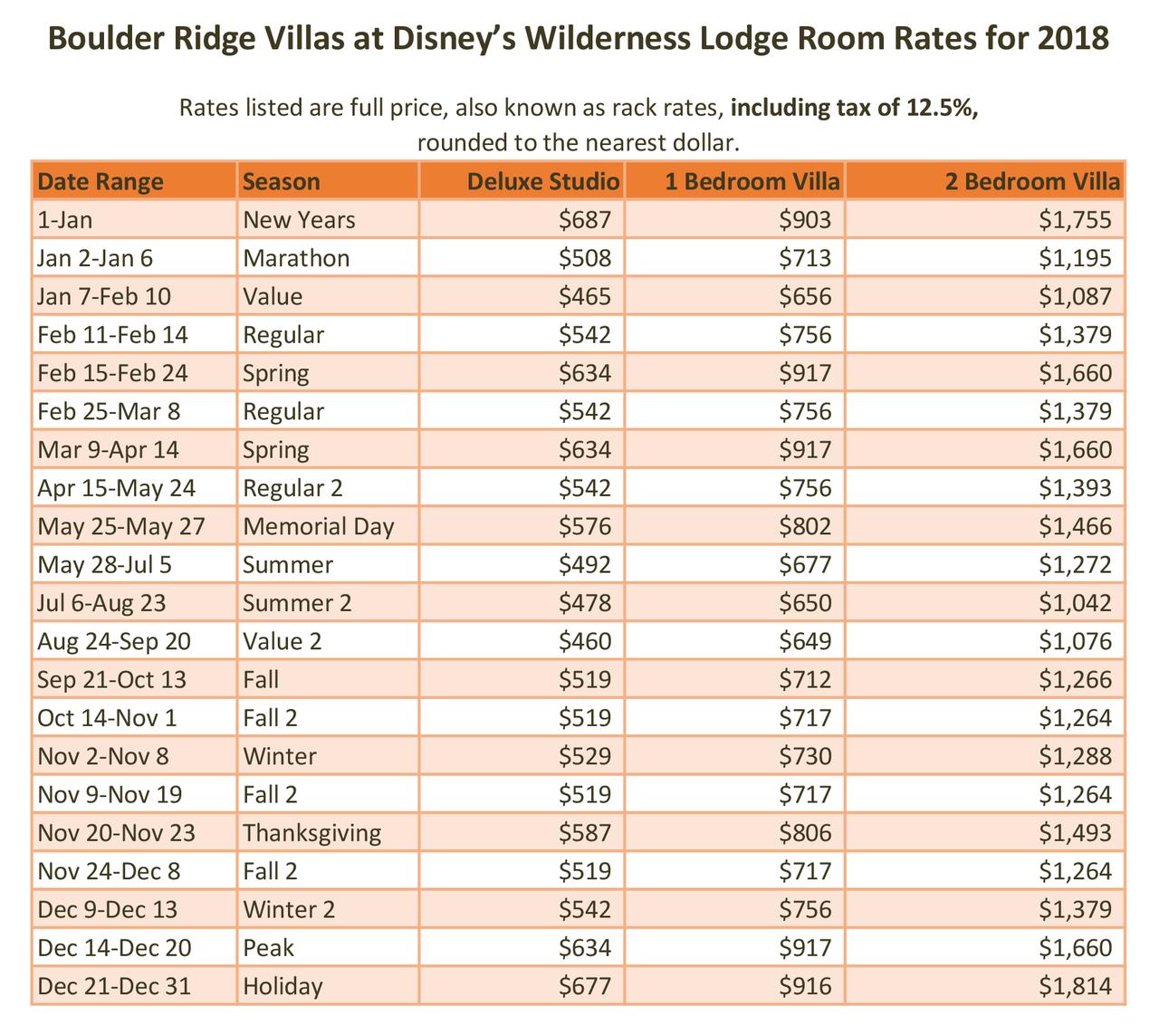 Boulder ridge villas at disney 39 s wilderness lodge 2018 for Villas 2018