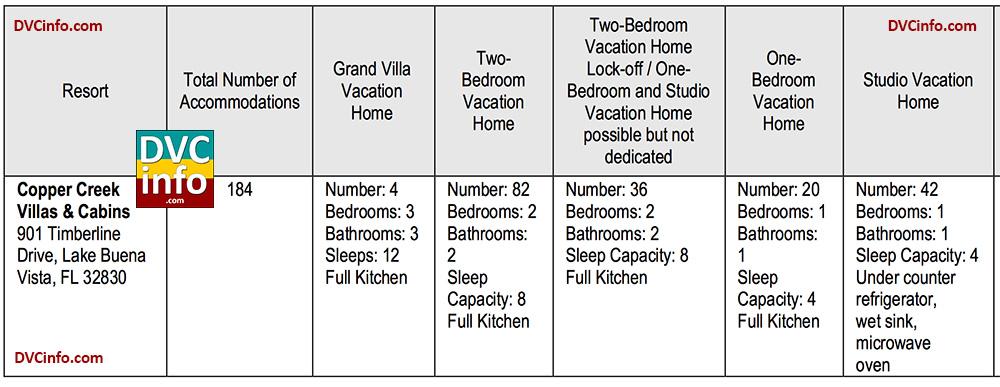 CCV Room Inventory.jpg